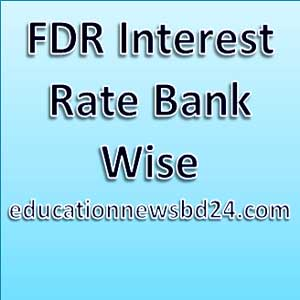 Fixed Deposit interest Rate (FDR).