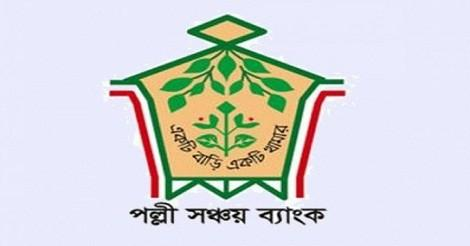 Palli-Sanchay-Bank Job Circular