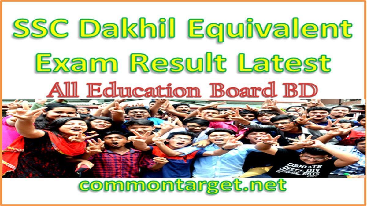 Dakhil Result 2021
